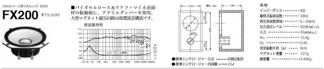 FX200 DATA.jpg
